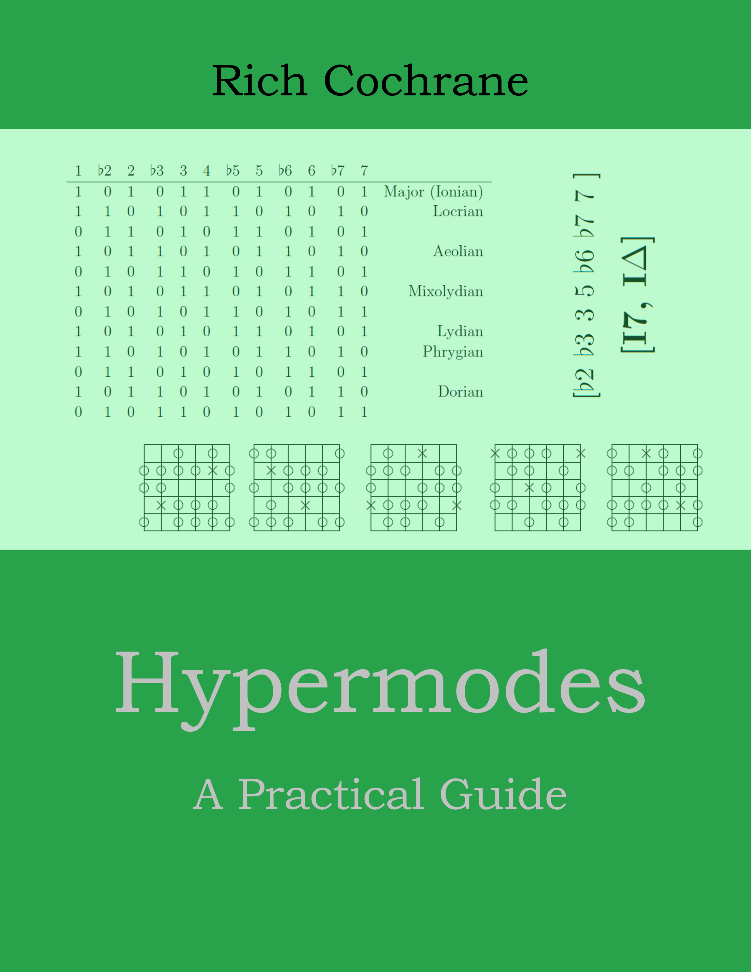 Hypermodes: A Practical Guide icon