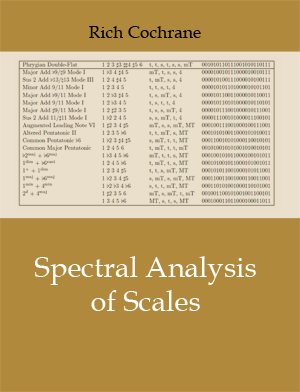 Free scale analysis ebook for guitarists